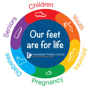 Foot Health Month 2014